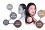 健麗內路去眼袋失敗:健麗醫療美容安全?